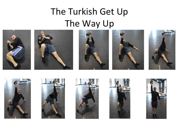 Turkish Get Ups Fitedu